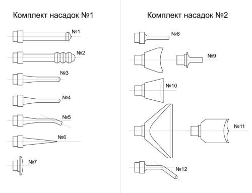 Универсальные комплекты насадок к аппаратам лазерной терапии МИЛТА